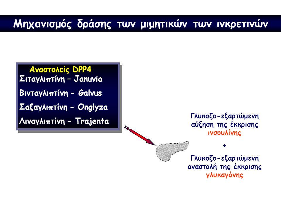 Αναστολείς DPP4 Σιταγλιπτίνη – Januvia Βινταγλιπτίνη - Galvus Σαξαγλιπτίνη - Onglyza Λιναγλιπτίνη - Trajenta Αναστολείς DPP4 Σιταγλιπτίνη – Januvia Βι