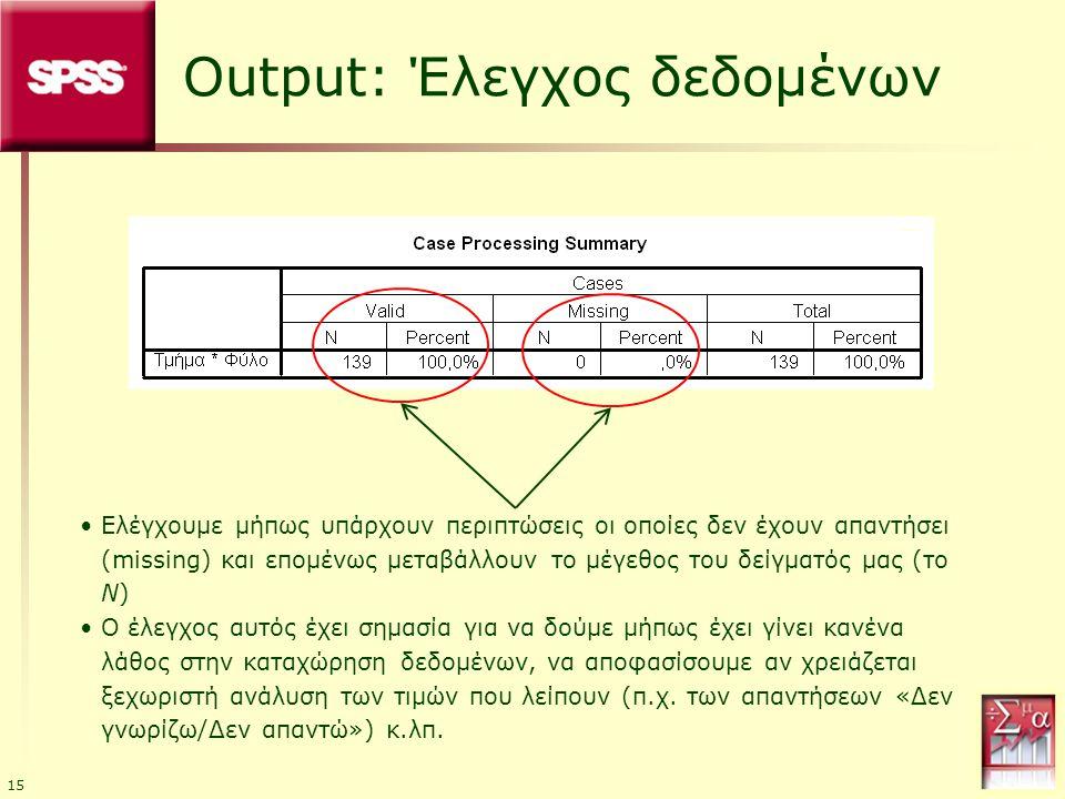 15 Output: Έλεγχος δεδομένων Ελέγχουμε μήπως υπάρχουν περιπτώσεις οι οποίες δεν έχουν απαντήσει (missing) και επομένως μεταβάλλουν το μέγεθος του δείγ