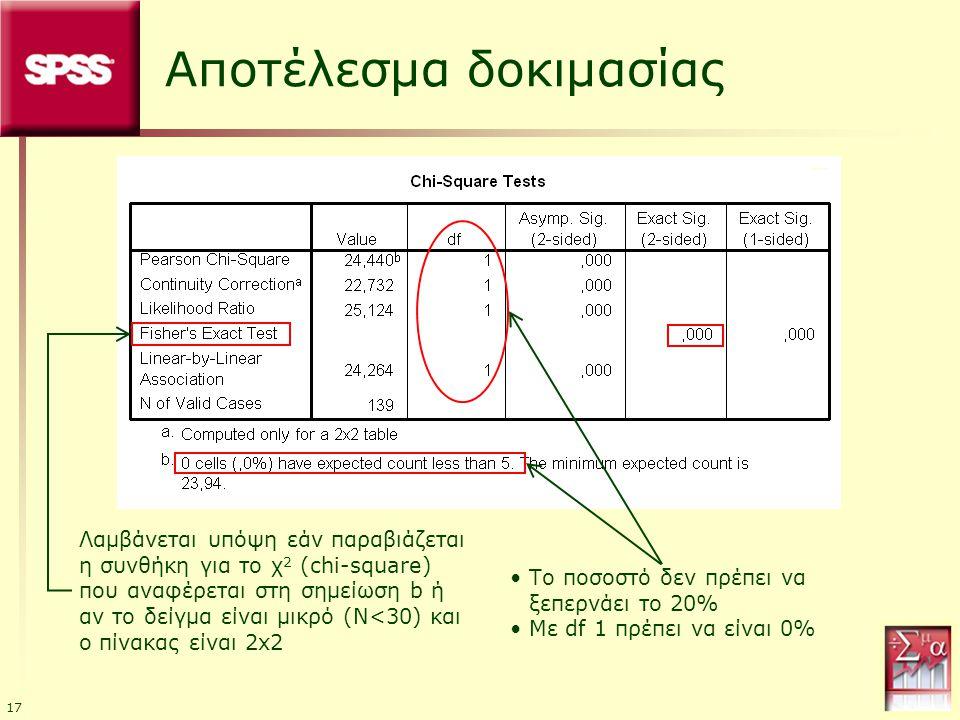 17 Αποτέλεσμα δοκιμασίας Λαμβάνεται υπόψη εάν παραβιάζεται η συνθήκη για το χ 2 (chi-square) που αναφέρεται στη σημείωση b ή αν το δείγμα είναι μικρό