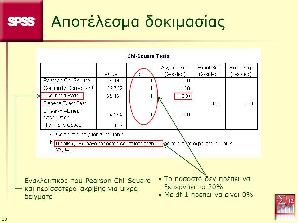 18 Αποτέλεσμα δοκιμασίας Εναλλακτικός του Pearson Chi-Square και περισσότερο ακριβής για μικρά δείγματα Το ποσοστό δεν πρέπει να ξεπερνάει το 20% Με d