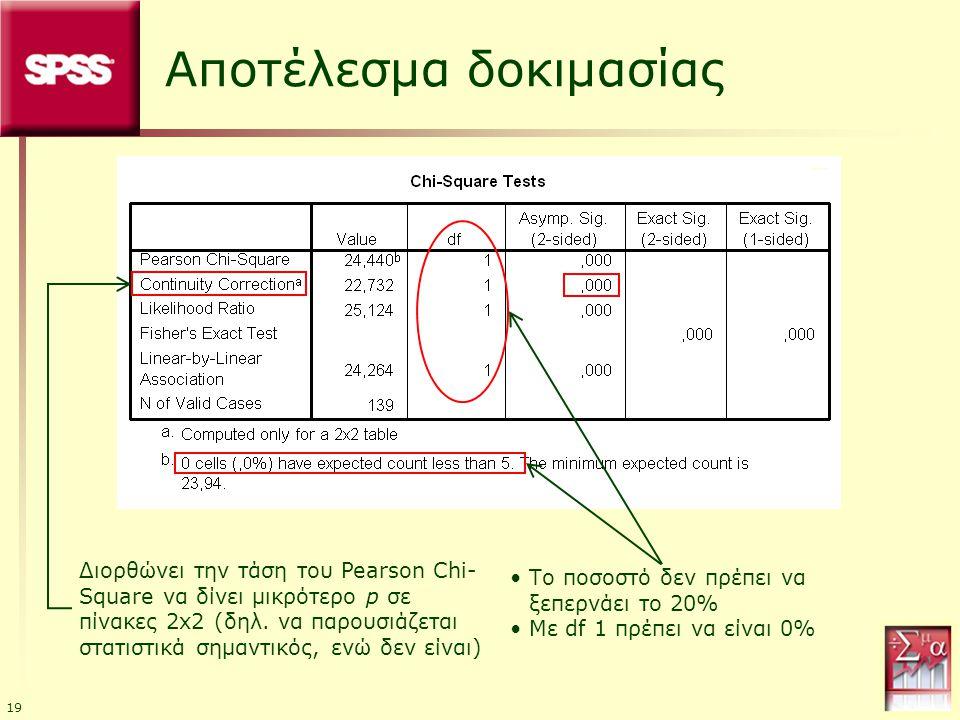 19 Αποτέλεσμα δοκιμασίας Το ποσοστό δεν πρέπει να ξεπερνάει το 20% Με df 1 πρέπει να είναι 0% Διορθώνει την τάση του Pearson Chi- Square να δίνει μικρ