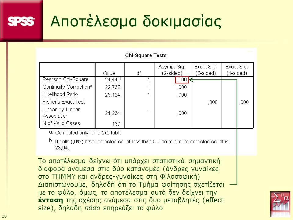 20 Αποτέλεσμα δοκιμασίας Το αποτέλεσμα δείχνει ότι υπάρχει στατιστικά σημαντική διαφορά ανάμεσα στις δύο κατανομές (άνδρες-γυναίκες στο ΤΗΜΜΥ και άνδρ