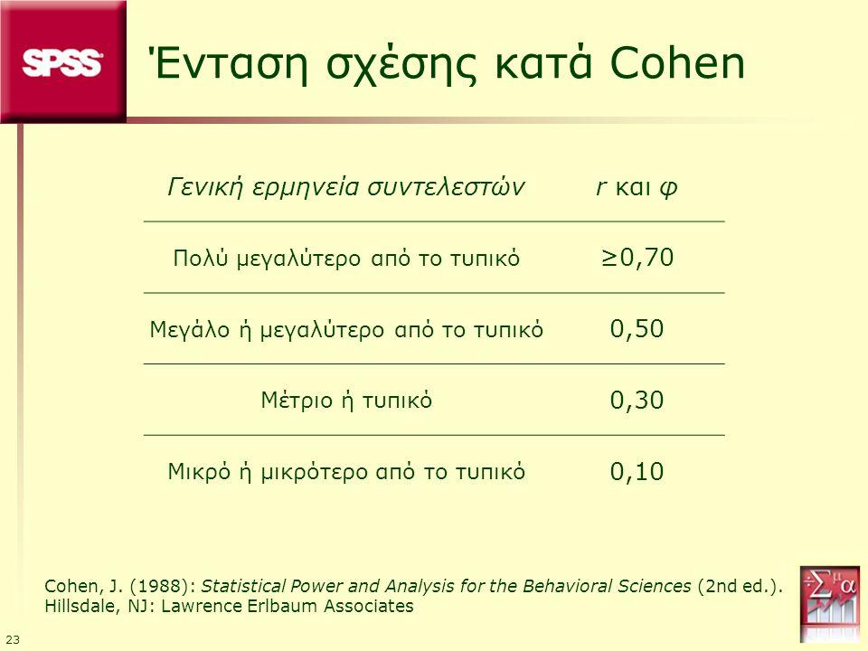 23 Ένταση σχέσης κατά Cohen Cohen, J. (1988): Statistical Power and Analysis for the Behavioral Sciences (2nd ed.). Hillsdale, NJ: Lawrence Erlbaum As