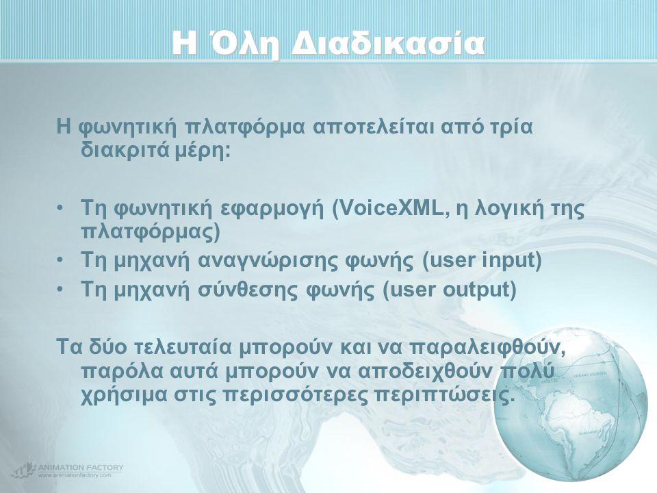 Η Όλη Διαδικασία Η φωνητική πλατφόρμα αποτελείται από τρία διακριτά μέρη: Τη φωνητική εφαρμογή (VoiceXML, η λογική της πλατφόρμας) Τη μηχανή αναγνώρισης φωνής (user input) Τη μηχανή σύνθεσης φωνής (user output) Τα δύο τελευταία μπορούν και να παραλειφθούν, παρόλα αυτά μπορούν να αποδειχθούν πολύ χρήσιμα στις περισσότερες περιπτώσεις.
