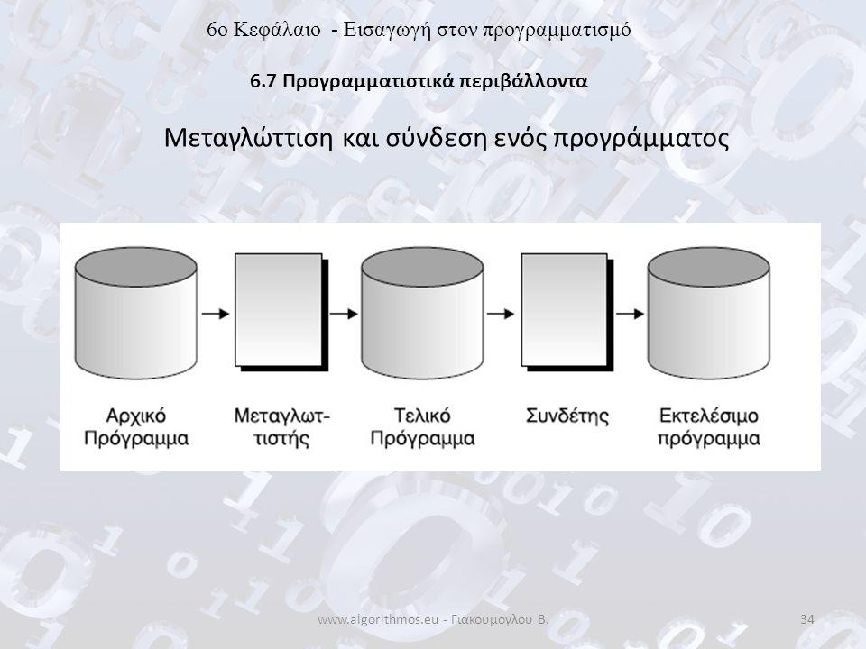 www.algorithmos.eu - Γιακουμόγλου Β.34 6o Κεφάλαιο - Εισαγωγή στον προγραμματισμό 6.7 Προγραμματιστικά περιβάλλοντα Μεταγλώττιση και σύνδεση ενός προγ