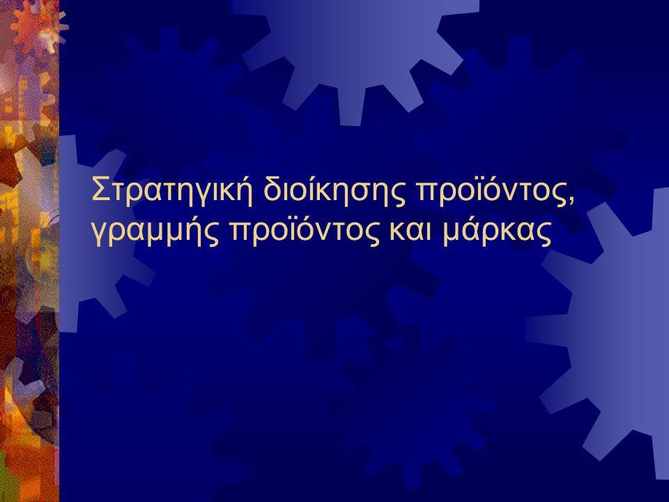 Στρατηγική διοίκησης προϊόντος, γραμμής προϊόντος και μάρκας