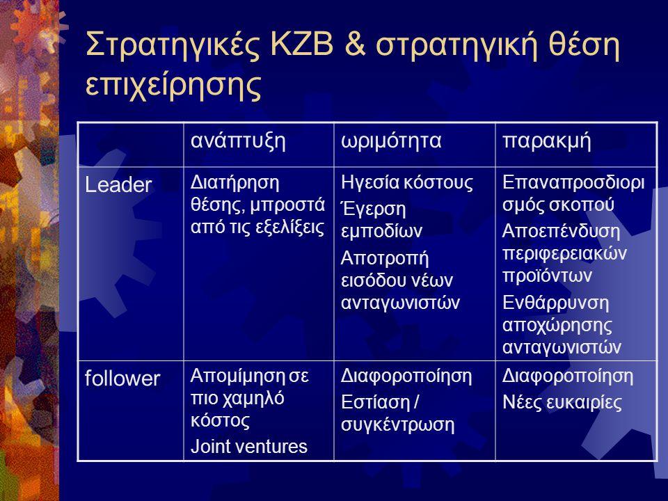 Στρατηγικές ΚΖΒ & στρατηγική θέση επιχείρησης ανάπτυξηωριμότηταπαρακμή Leader Διατήρηση θέσης, μπροστά από τις εξελίξεις Ηγεσία κόστους Έγερση εμποδίω