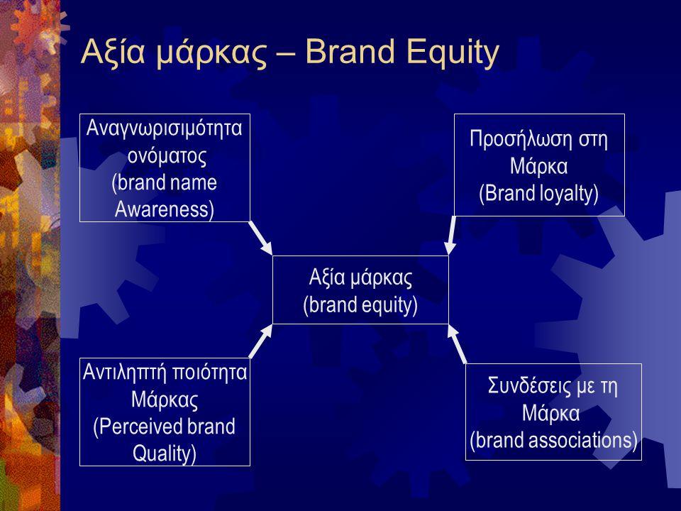 Αξία μάρκας – Brand Equity Αξία μάρκας (brand equity) Αναγνωρισιμότητα ονόματος (brand name Awareness) Προσήλωση στη Μάρκα (Brand loyalty) Αντιληπτή π