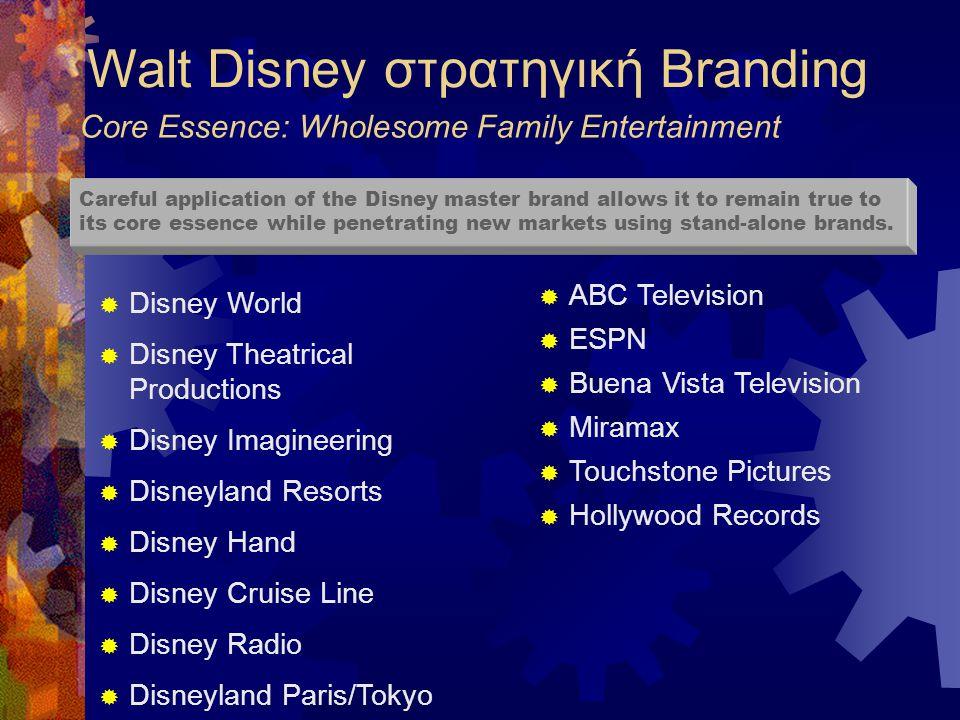 Walt Disney στρατηγική Branding  Disney World  Disney Theatrical Productions  Disney Imagineering  Disneyland Resorts  Disney Hand  Disney Cruis
