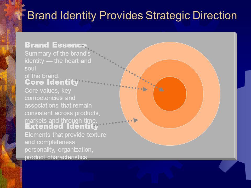 Brand Identity Provides Strategic Direction Brand Essence Summary of the brand's identity — the heart and soul of the brand. Core Identity Core values
