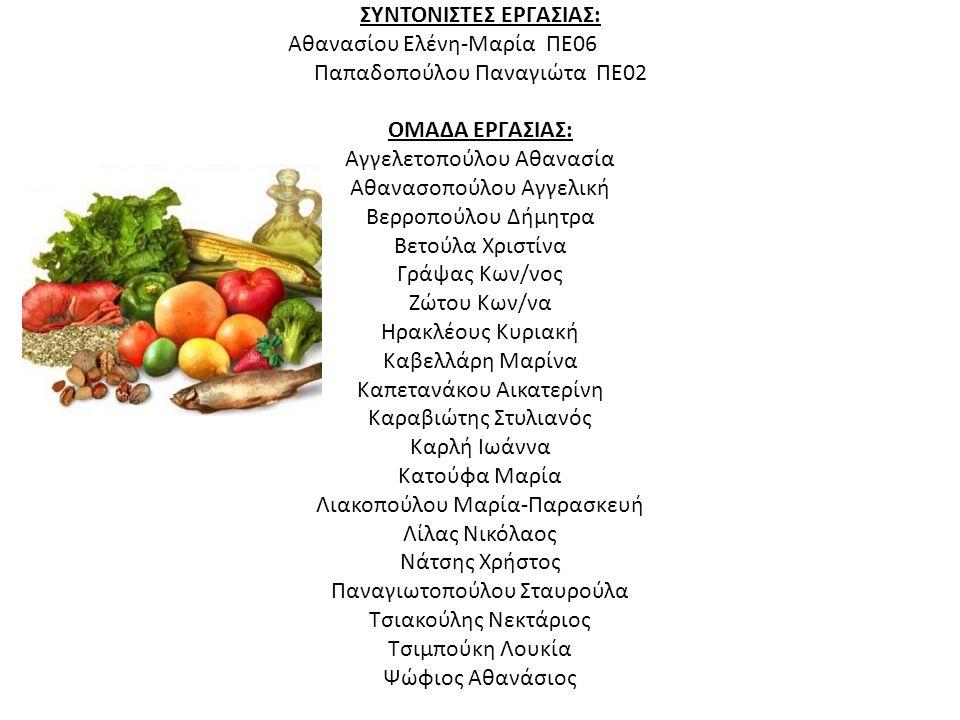 ΣΚΟΠΟΣ ΕΡΓΑΣΙΑΣ Επιλέξαμε το θέμα αυτό με σκοπό να βοηθήσουμε τους μαθητές να αποκτήσουν επαρκή γνώση πάνω στο θέμα «Διατροφικές Συνήθειες, υγεία και Μεσογειακό Διατροφικό Πρότυπο».