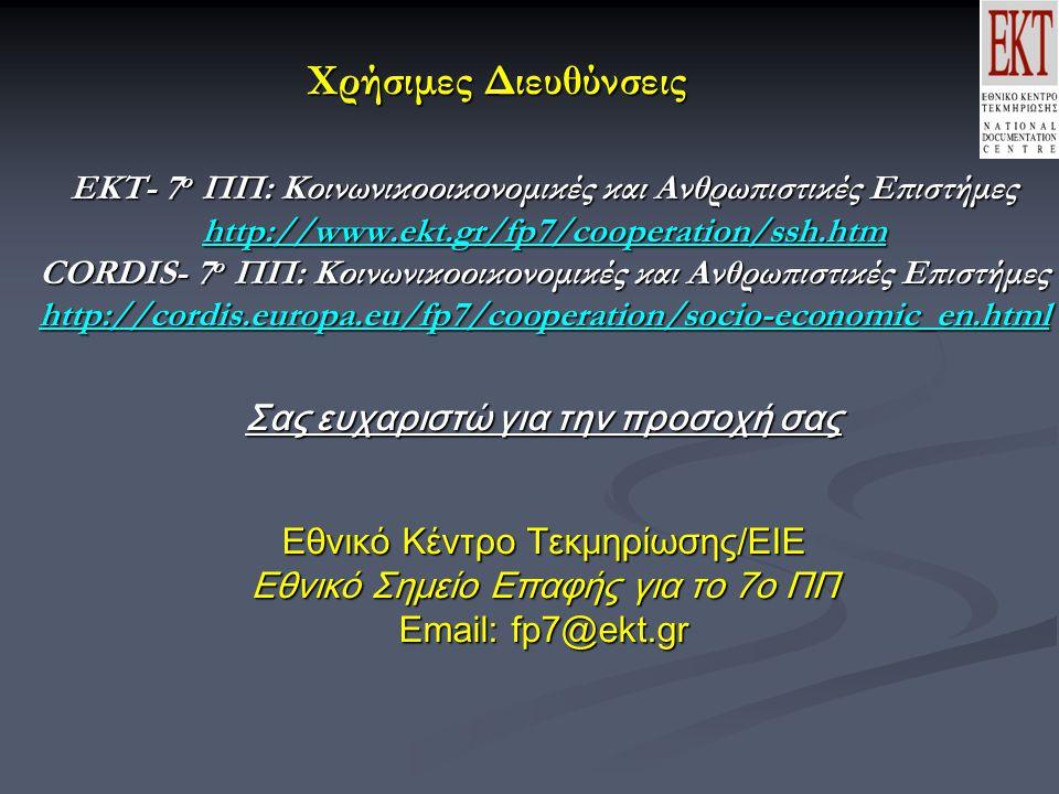 Χρήσιμες Διευθύνσεις ΕΚΤ- 7 ο ΠΠ: Κοινωνικοοικονομικές και Ανθρωπιστικές Επιστήμες http://www.ekt.gr/fp7/cooperation/ssh.htm CORDIS- 7 ο ΠΠ: Κοινωνικοοικονομικές και Ανθρωπιστικές Επιστήμες http://cordis.europa.eu/fp7/cooperation/socio-economic_en.html Σας ευχαριστώ για την προσοχή σας Εθνικό Κέντρο Τεκμηρίωσης/ΕΙΕ Εθνικό Σημείο Επαφής για το 7ο ΠΠ Email: fp7@ekt.gr