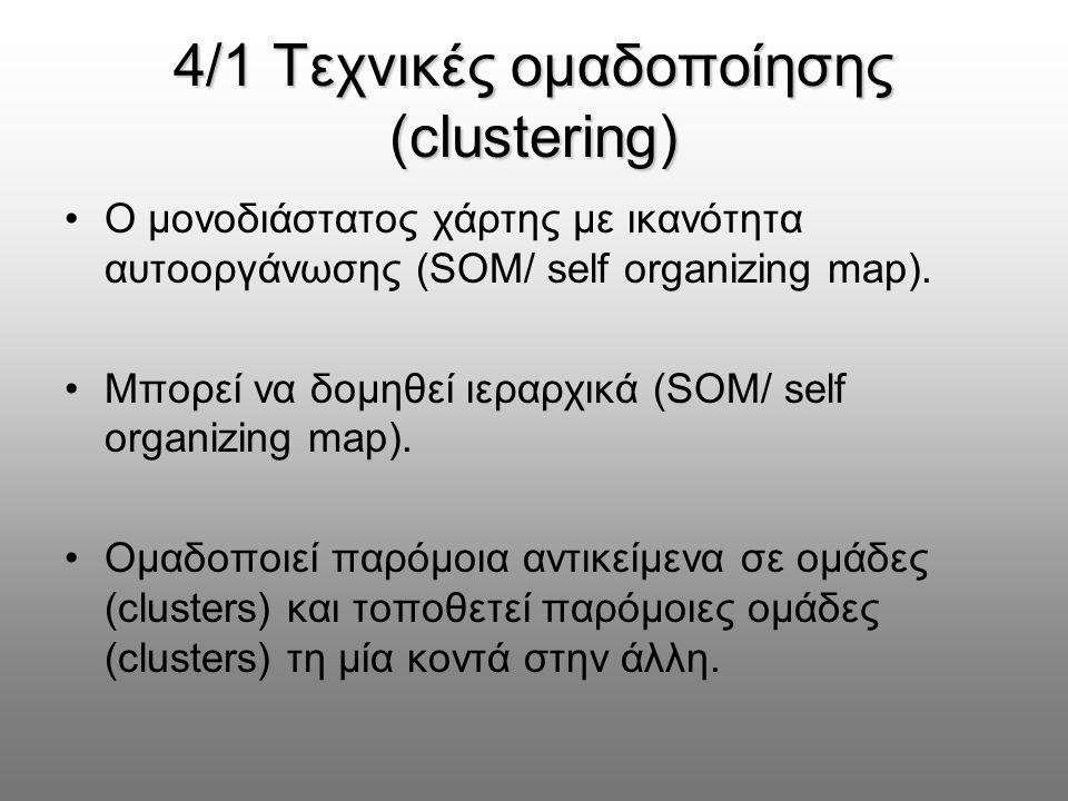 4/1 Τεχνικές ομαδοποίησης (clustering) O μονοδιάστατος χάρτης με ικανότητα αυτοοργάνωσης (SOM/ self organizing map).