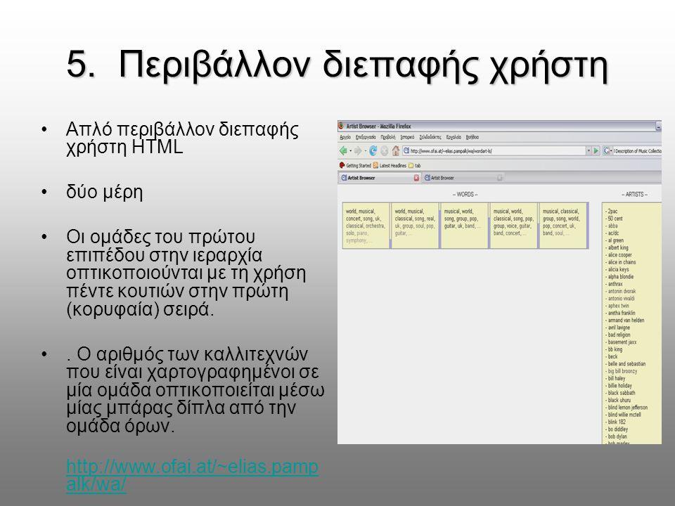 5. Περιβάλλον διεπαφής χρήστη Απλό περιβάλλον διεπαφής χρήστη HTML δύο μέρη Οι ομάδες του πρώτου επιπέδου στην ιεραρχία οπτικοποιούνται με τη χρήση πέ