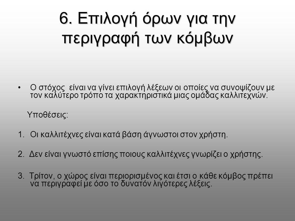 6. Επιλογή όρων για την περιγραφή των κόμβων Ο στόχος είναι να γίνει επιλογή λέξεων οι οποίες να συνοψίζουν με τον καλύτερο τρόπο τα χαρακτηριστικά μι