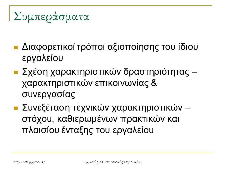 http://etl.ppp.uoa.gr Eργαστήριο Εκπαιδευτικής Τεχνολογίας Συμπεράσματα Διαφορετικοί τρόποι αξιοποίησης του ίδιου εργαλείου Σχέση χαρακτηριστικών δραστηριότητας – χαρακτηριστικών επικοινωνίας & συνεργασίας Συνεξέταση τεχνικών χαρακτηριστικών – στόχου, καθιερωμένων πρακτικών και πλαισίου ένταξης του εργαλείου