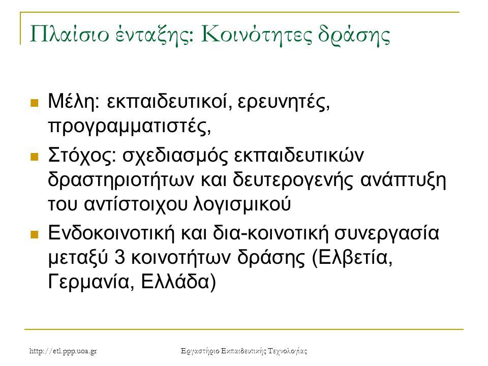 http://etl.ppp.uoa.gr Eργαστήριο Εκπαιδευτικής Τεχνολογίας Πλαίσιο ένταξης: Κοινότητες δράσης Μέλη: εκπαιδευτικοί, ερευνητές, προγραμματιστές, Στόχος: σχεδιασμός εκπαιδευτικών δραστηριοτήτων και δευτερογενής ανάπτυξη του αντίστοιχου λογισμικού Ενδοκοινοτική και δια-κοινοτική συνεργασία μεταξύ 3 κοινοτήτων δράσης (Ελβετία, Γερμανία, Ελλάδα)