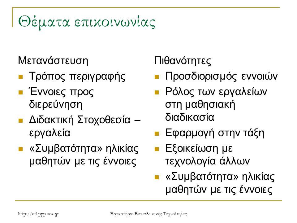 http://etl.ppp.uoa.gr Eργαστήριο Εκπαιδευτικής Τεχνολογίας Θέματα επικοινωνίας Μετανάστευση Τρόπος περιγραφής Έννοιες προς διερεύνηση Διδακτική Στοχοθεσία – εργαλεία «Συμβατότητα» ηλικίας μαθητών με τις έννοιες Πιθανότητες Προσδιορισμός εννοιών Ρόλος των εργαλείων στη μαθησιακή διαδικασία Εφαρμογή στην τάξη Εξοικείωση με τεχνολογία άλλων «Συμβατότητα» ηλικίας μαθητών με τις έννοιες