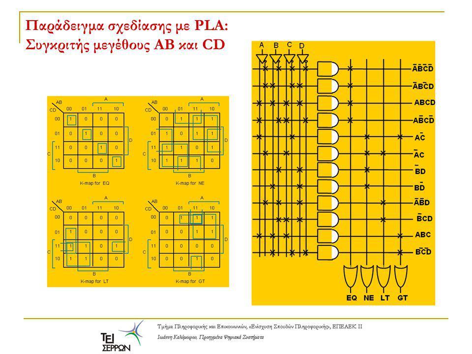 Παράδειγμα σχεδίασης με PLA: Συγκριτής μεγέθους ΑΒ και CD