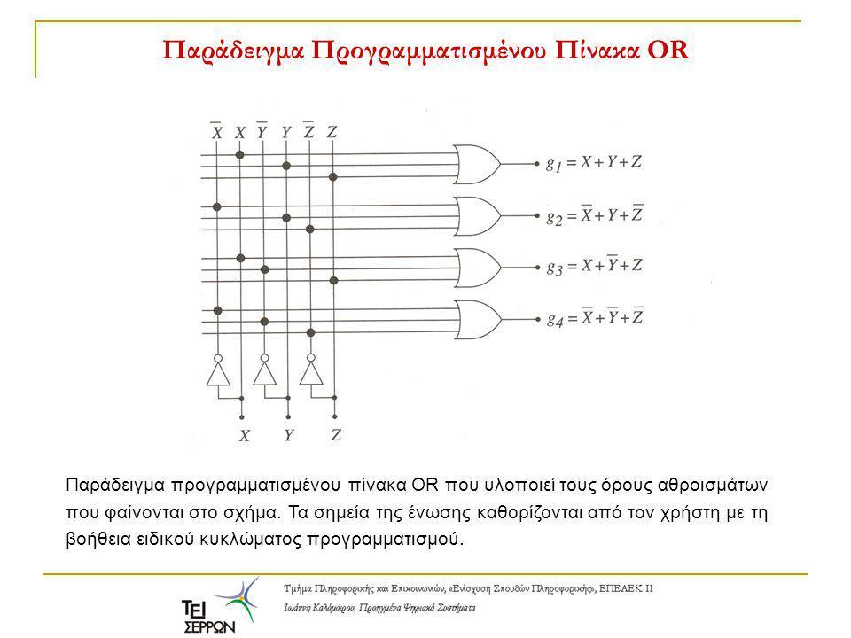 Παράδειγμα Προγραμματισμένου Πίνακα OR Παράδειγμα προγραμματισμένου πίνακα OR που υλοποιεί τους όρους αθροισμάτων που φαίνονται στο σχήμα. Τα σημεία τ