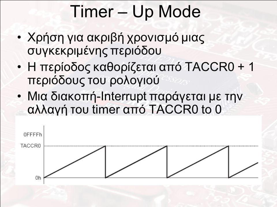 Timer – Up Mode Χρήση για ακριβή χρονισμό μιας συγκεκριμένης περιόδου Η περίοδος καθορίζεται από TACCR0 + 1 περιόδους του ρολογιού Μια διακοπή-Interrupt παράγεται με την αλλαγή του timer από TACCR0 to 0