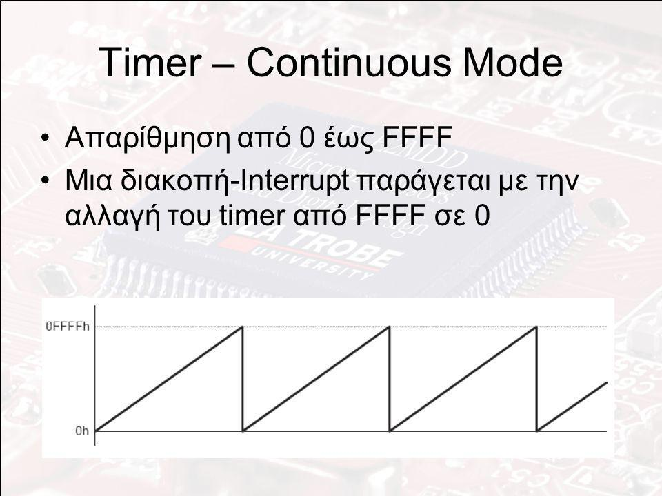 Timer – Continuous Mode Απαρίθμηση από 0 έως FFFF Μια διακοπή-Interrupt παράγεται με την αλλαγή του timer από FFFF σε 0