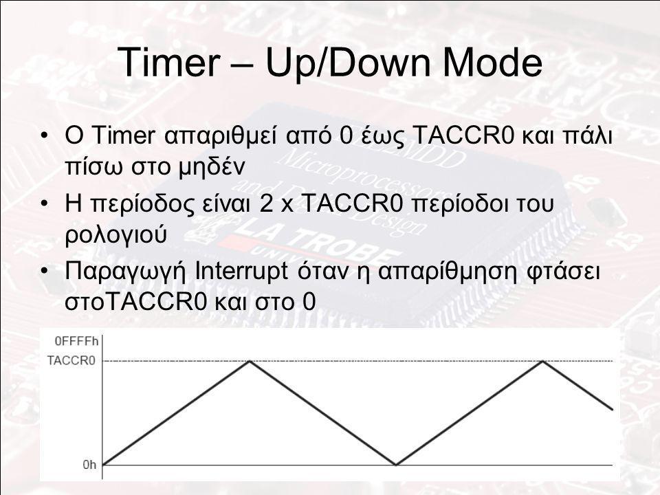 Timer – Up/Down Mode Ο Timer απαριθμεί από 0 έως TACCR0 και πάλι πίσω στο μηδέν Η περίοδος είναι 2 x TACCR0 περίοδοι του ρολογιού Παραγωγή Interrupt ό