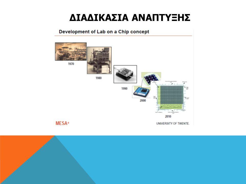 LAB ON A CHIP Είναι μια συσκευή που ενσωματώνει μια ή περισσότερες εργαστηριακές λειτουργίες σε ένα μόνο τσιπ που είναι μεγέθους μόνο λίγων χιλιοστών.