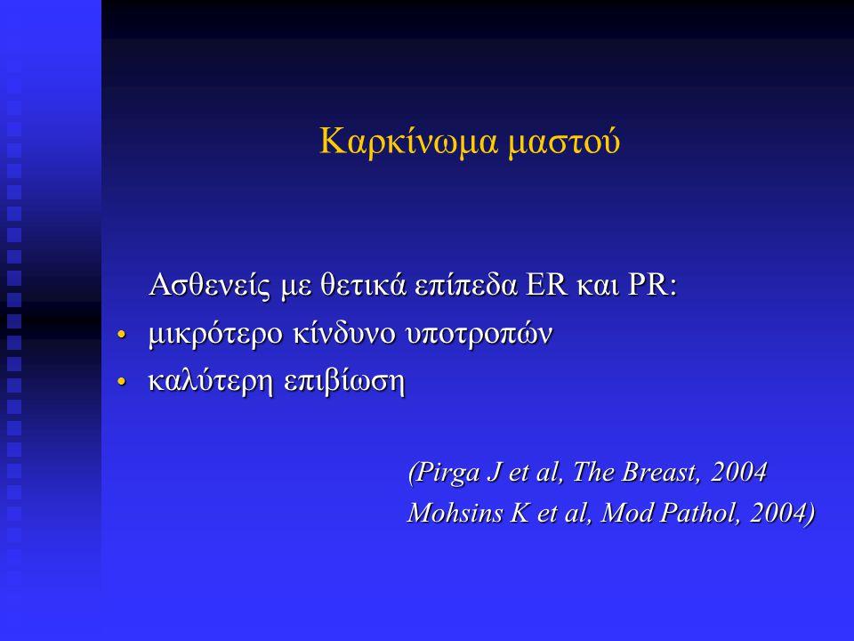 Καρκίνωμα μαστού Ισχυροί προβλεπτικοί παράγοντες στην ανταπόκριση των ασθενών στην ορμονοθεραπεία Φαινότυπος Συχνότητα Ανταπόκριση Φαινότυπος Συχνότητα Ανταπόκριση ER+ / PR+ 58 60-80 ER+ / PR+ 58 60-80 ER+ / PR- 23 27-40 ER+ / PR- 23 27-40 ER- / PR+ 4 46 ER- / PR+ 4 46 ER- / PR- 15 10 ER- / PR- 15 10