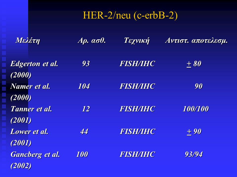 HER-2/neu (c-erbB-2)