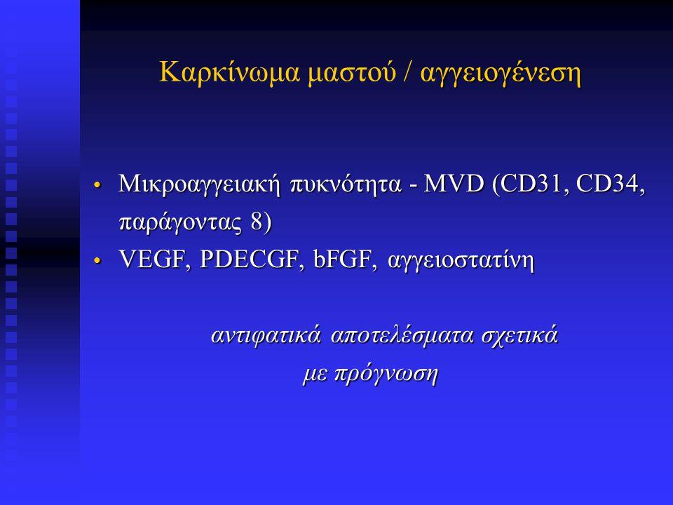 γγειογένεση Καρκίνωμα μαστού / αγγειογένεση Uzzan B et al.
