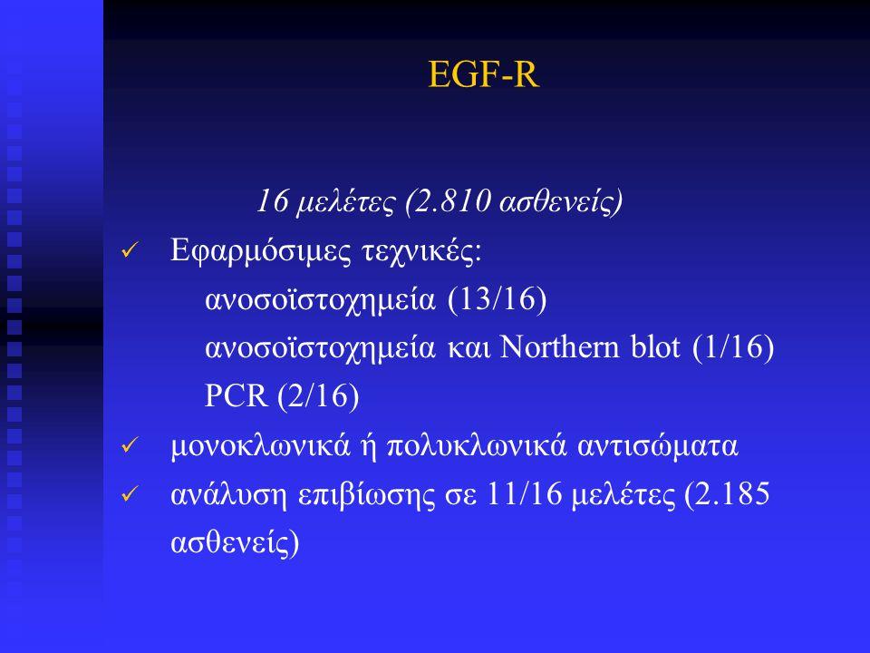 EGF-R Η ανοσοϊστοχημική έκφραση του EGFR αποτελεί δείκτη κακής πρόγνωσης σε ασθενείς με NSCLC Η ανοσοϊστοχημική έκφραση του EGFR αποτελεί δείκτη κακής πρόγνωσης σε ασθενείς με NSCLC