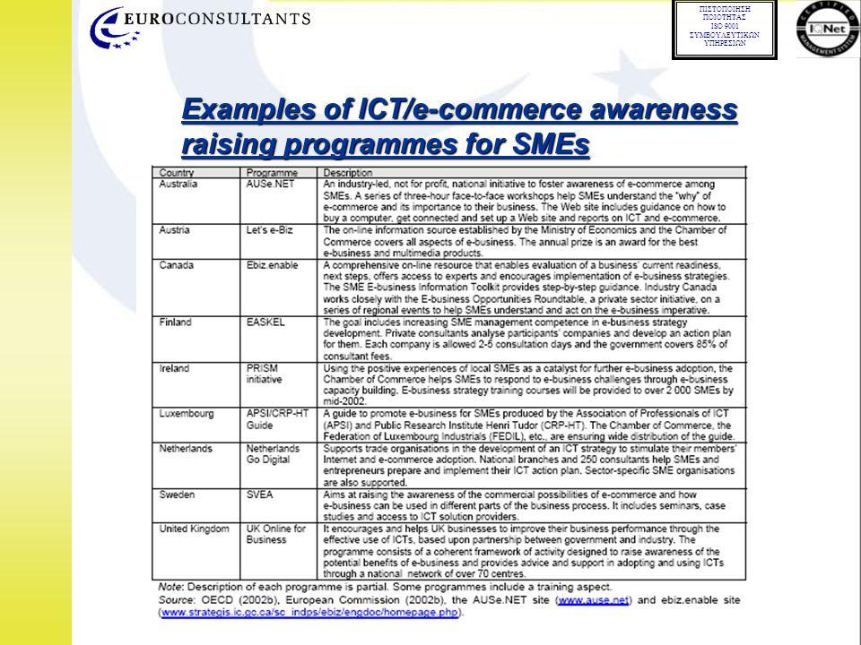 01.02.02 ΠΙΣΤΟΠΟΙΗΣΗ ΠΟΙΟΤΗΤΑΣ ISO 9001 ΣΥΜΒΟΥΛΕΥΤΙΚΩΝ ΥΠΗΡΕΣΙΩΝ Examples of ICT/e-commerce awareness raising programmes for SMEs