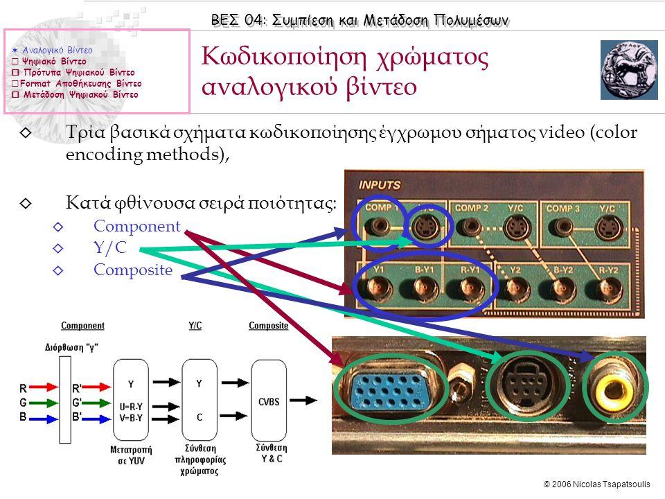 ΒΕΣ 04: Συμπίεση και Μετάδοση Πολυμέσων © 2006 Nicolas Tsapatsoulis ◊ Τρία βασικά σχήματα κωδικοποίησης έγχρωμου σήματος video (color encoding methods), ◊ Κατά φθίνουσα σειρά ποιότητας: ◊ Component ◊ Y/C ◊ Composite Κωδικοποίηση χρώματος αναλογικού βίντεο  Αναλογικό Βίντεο  Ψηφιακό Βίντεο  Πρότυπα Ψηφιακού Βίντεο  Format Αποθήκευσης Βίντεο  Μετάδοση Ψηφιακού Βίντεο