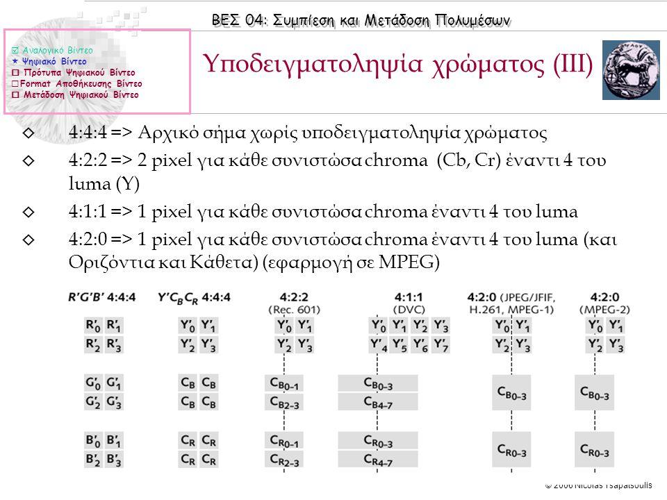 ΒΕΣ 04: Συμπίεση και Μετάδοση Πολυμέσων © 2006 Nicolas Tsapatsoulis ◊ 4:4:4 => Αρχικό σήμα χωρίς υποδειγματοληψία χρώματος ◊ 4:2:2 => 2 pixel για κάθε συνιστώσα chroma (Cb, Cr) έναντι 4 του luma (Y) ◊ 4:1:1 => 1 pixel για κάθε συνιστώσα chroma έναντι 4 του luma ◊ 4:2:0 => 1 pixel για κάθε συνιστώσα chroma έναντι 4 του luma (και Οριζόντια και Κάθετα) (εφαρμογή σε MPEG) Υποδειγματοληψία χρώματος (ΙΙΙ)  Αναλογικό Βίντεο  Ψηφιακό Βίντεο  Πρότυπα Ψηφιακού Βίντεο  Format Αποθήκευσης Βίντεο  Μετάδοση Ψηφιακού Βίντεο