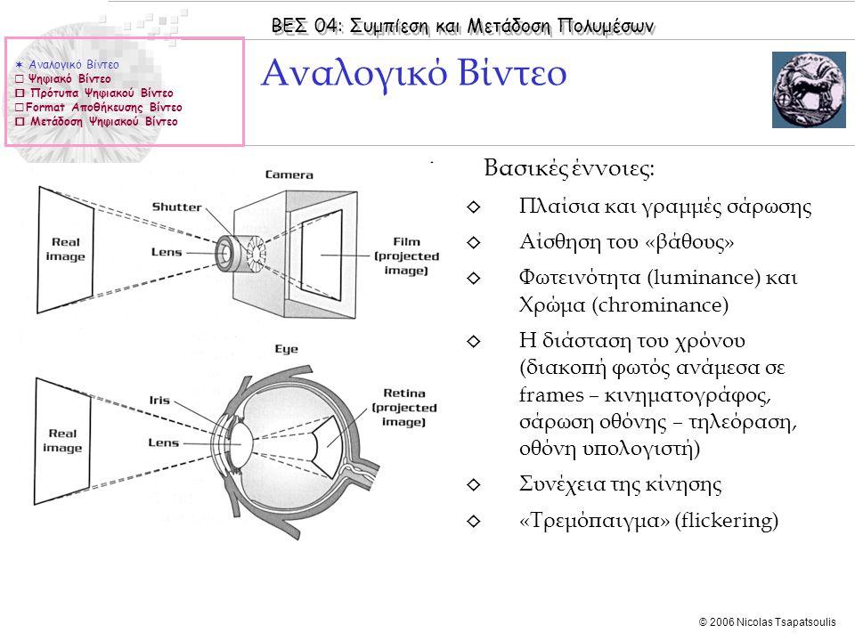 ΒΕΣ 04: Συμπίεση και Μετάδοση Πολυμέσων © 2006 Nicolas Tsapatsoulis ◊ Διαδεδομένο για ψηφιοποίηση και αποθήκευση αναλογικών κασετών VHS ◊ Διπλή χωρική υποδειγματοληψία και στο σήμα Υ ◊ 180 στήλες ◊ Χρονική υποδειγματοληψία ◊ 15 frames (non-interlaced) ◊ Υποδειγματοληψία χρώματος 4:1:1 ◊ Y= 144 x 180 pixels ◊ Cr = 72 x 90, Cb = 72 x 90 pixels QCIF  Αναλογικό Βίντεο  Ψηφιακό Βίντεο  Πρότυπα Ψηφιακού Βίντεο  Format Αποθήκευσης Βίντεο  Μετάδοση Ψηφιακού Βίντεο