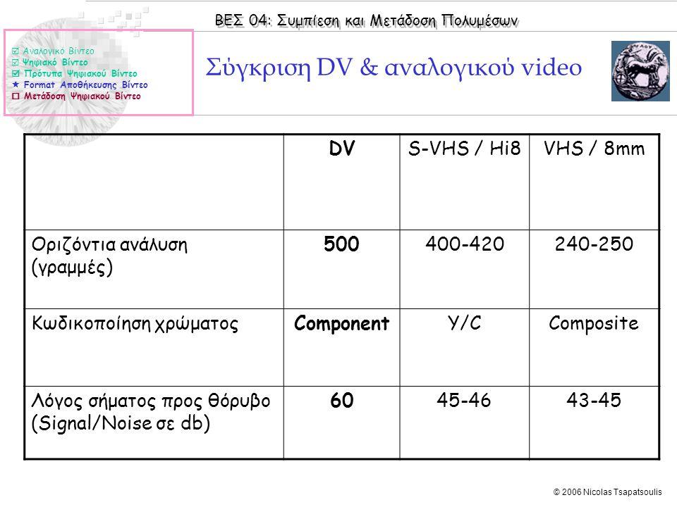 ΒΕΣ 04: Συμπίεση και Μετάδοση Πολυμέσων © 2006 Nicolas Tsapatsoulis Σύγκριση DV & αναλογικού video  Αναλογικό Βίντεο  Ψηφιακό Βίντεο  Πρότυπα Ψηφιακού Βίντεο  Format Αποθήκευσης Βίντεο  Μετάδοση Ψηφιακού Βίντεο DVS-VHS / Hi8VHS / 8mm Οριζόντια ανάλυση (γραμμές) 500400-420240-250 Κωδικοποίηση χρώματοςComponentY/CComposite Λόγος σήματος προς θόρυβο (Signal/Noise σε db) 6045-4643-45