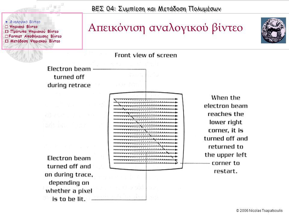 ΒΕΣ 04: Συμπίεση και Μετάδοση Πολυμέσων © 2006 Nicolas Tsapatsoulis ◊ Composite analog ◊ Συνδυασμός των χρωματικών συνιστωσών και φωτεινότητας (όπως στην περίπτωση τηλεοπτικής μετάδοσης) ◊ Tυπικά format: Betamax, VHS (Video Home System) ◊ Component analog ◊ Διαχωρισμός των χρωματικών συνιστωσών και της φωτεινότητας ◊ S-Video (Y/C - φωτεινότητα Υ, χρώμα C => τυπικά format S-VHS, Hi-8), ◊ ΥUV (τυπικά format => Betacam, Betacam SP) ◊ Composite digital ◊ Ψηφιοποιημένο composite analog video ◊ Τυπικά format: D-2, D-3 ◊ Component digital ◊ Ψηφιακό σήμα με χρωματικά κανάλια RGB ◊ Ψηφιοποιημένο component analog video (ΥCrCb κανάλια) ◊ Τυπικά format: Digital Betacam, DV, Digital 8 Τύποι σήματος βίντεο  Αναλογικό Βίντεο  Ψηφιακό Βίντεο  Πρότυπα Ψηφιακού Βίντεο  Format Αποθήκευσης Βίντεο  Μετάδοση Ψηφιακού Βίντεο