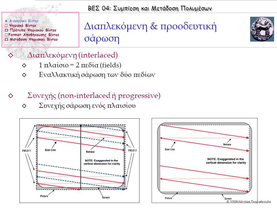 ΒΕΣ 04: Συμπίεση και Μετάδοση Πολυμέσων © 2006 Nicolas Tsapatsoulis ◊ Video overlay board: ◊ Ψηφιοποίηση και απεικόνιση στην οθόνη του υπολογιστή (ταύτιση τιμών φωτεινότητας / χρώματος με τα αντίστοιχα pixel της οθόνης, μετατροπή γραμμών σε ύψος οθόνης σε pixels κλπ).