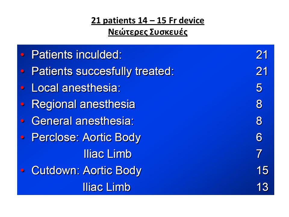 21 patients 14 – 15 Fr device Νεώτερες Συσκευές
