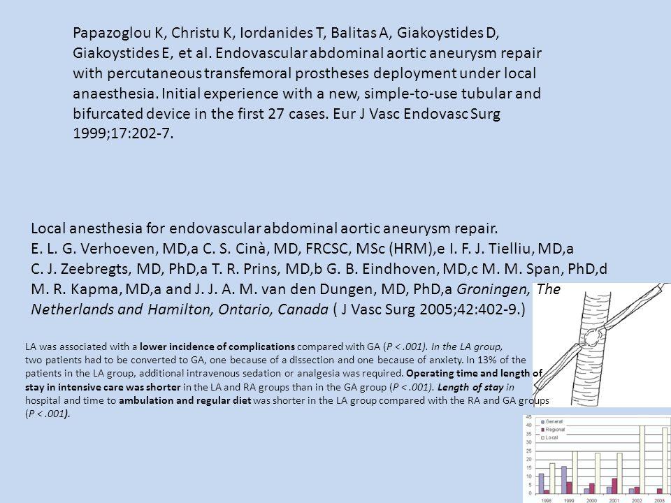 Papazoglou K, Christu K, Iordanides T, Balitas A, Giakoystides D, Giakoystides E, et al. Endovascular abdominal aortic aneurysm repair with percutaneo