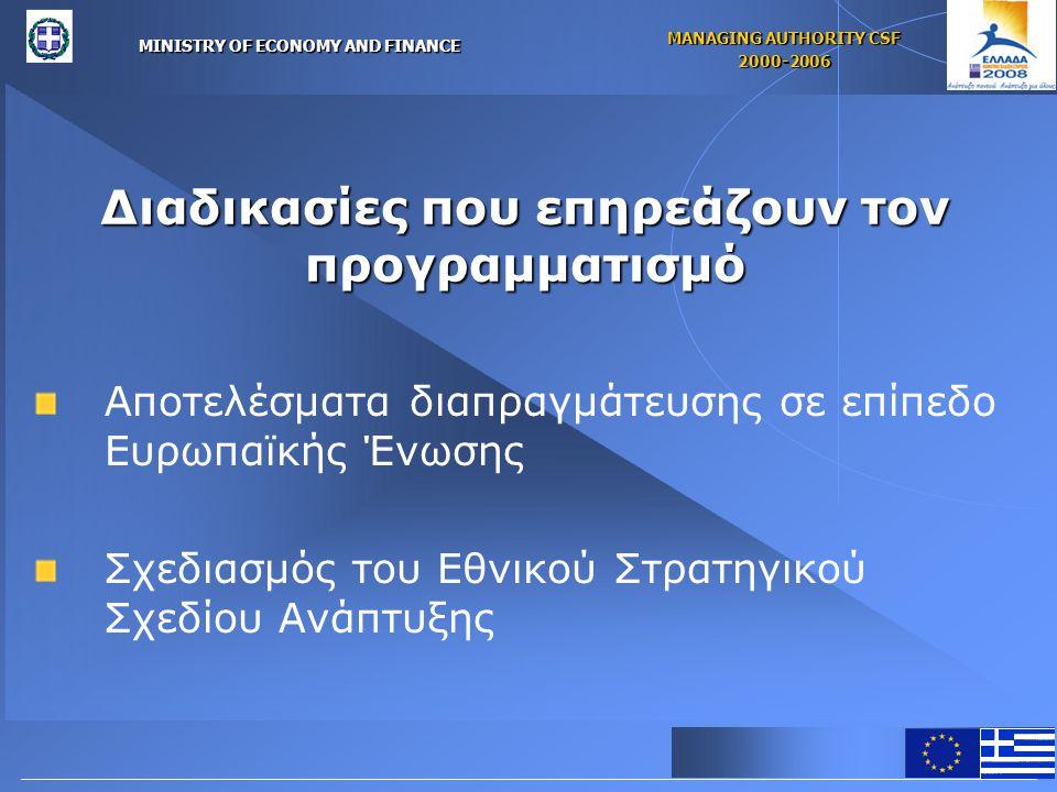 MINISTRY OF ECONOMY AND FINANCE MANAGING AUTHORITY CSF 2000-2006 Διαδικασίες που επηρεάζουν τον προγραμματισμό Αποτελέσματα διαπραγμάτευσης σε επίπεδο Ευρωπαϊκής Ένωσης Σχεδιασμός του Εθνικού Στρατηγικού Σχεδίου Ανάπτυξης