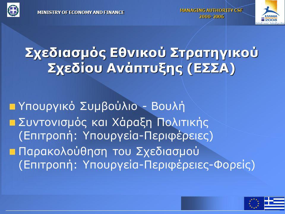 MINISTRY OF ECONOMY AND FINANCE MANAGING AUTHORITY CSF 2000-2006 Σχεδιασμός Εθνικού Στρατηγικού Σχεδίου Ανάπτυξης (ΕΣΣΑ) Υπουργικό Συμβούλιο - Βουλή Συντονισμός και Χάραξη Πολιτικής (Επιτροπή: Υπουργεία-Περιφέρειες) Παρακολούθηση του Σχεδιασμού (Επιτροπή: Υπουργεία-Περιφέρειες-Φορείς)