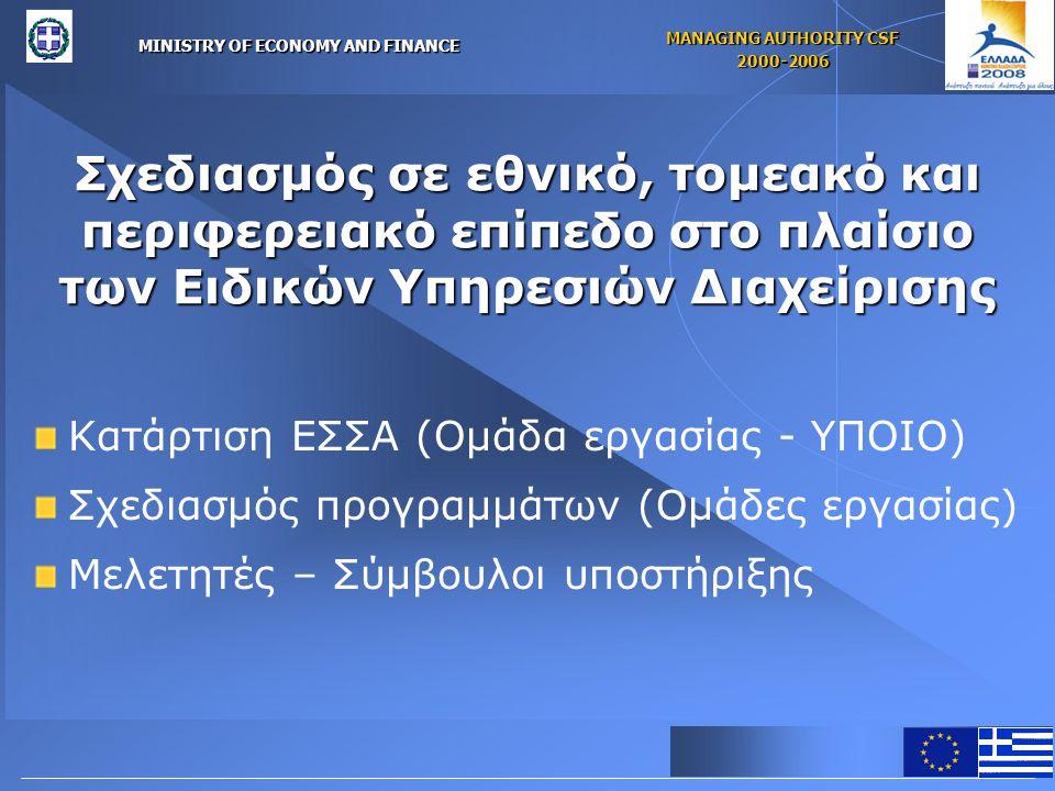 MINISTRY OF ECONOMY AND FINANCE MANAGING AUTHORITY CSF 2000-2006 Σχεδιασμός σε εθνικό, τομεακό και περιφερειακό επίπεδο στο πλαίσιο των Ειδικών Υπηρεσιών Διαχείρισης Κατάρτιση ΕΣΣΑ (Ομάδα εργασίας - ΥΠΟΙΟ) Σχεδιασμός προγραμμάτων (Ομάδες εργασίας) Μελετητές – Σύμβουλοι υποστήριξης