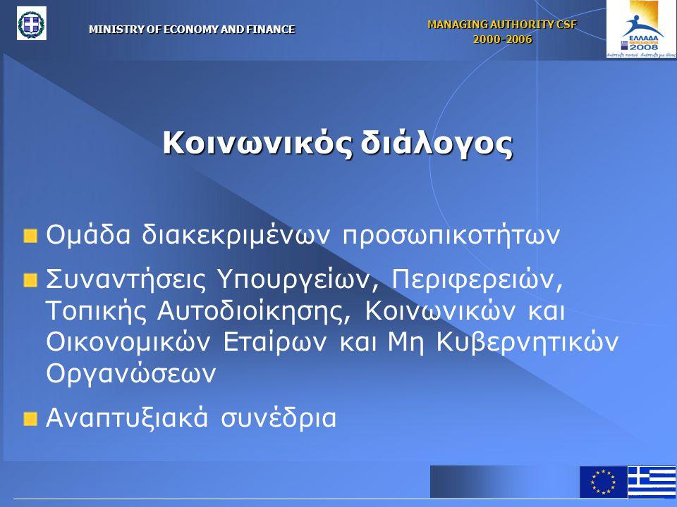 MINISTRY OF ECONOMY AND FINANCE MANAGING AUTHORITY CSF 2000-2006 Κοινωνικός διάλογος Ομάδα διακεκριμένων προσωπικοτήτων Συναντήσεις Υπουργείων, Περιφερειών, Τοπικής Αυτοδιοίκησης, Κοινωνικών και Οικονομικών Εταίρων και Μη Κυβερνητικών Οργανώσεων Αναπτυξιακά συνέδρια