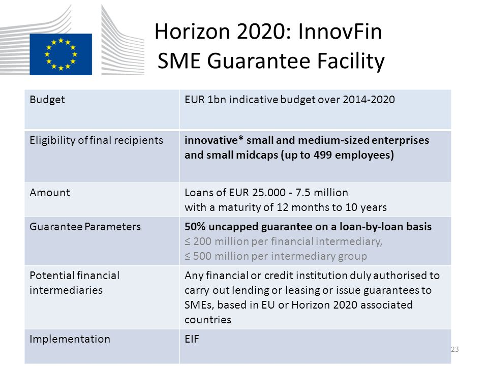 Horizon 2020: InnovFin SME Guarantee Facility BudgetEUR 1bn indicative budget over 2014-2020 Eligibility of final recipientsinnovative* small and medi