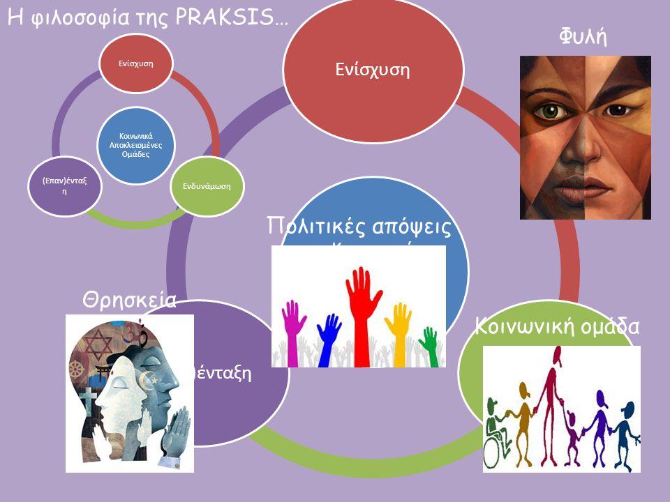 Κοινωνικά Αποκλεισμένες Ομάδες ΕνίσχυσηΕνδυνάμωση(Επαν)ένταξη Η φιλοσοφία της PRAKSIS… Κοινωνικά Αποκλεισμένες Ομάδες ΕνίσχυσηΕνδυνάμωση (Επαν)ένταξ η