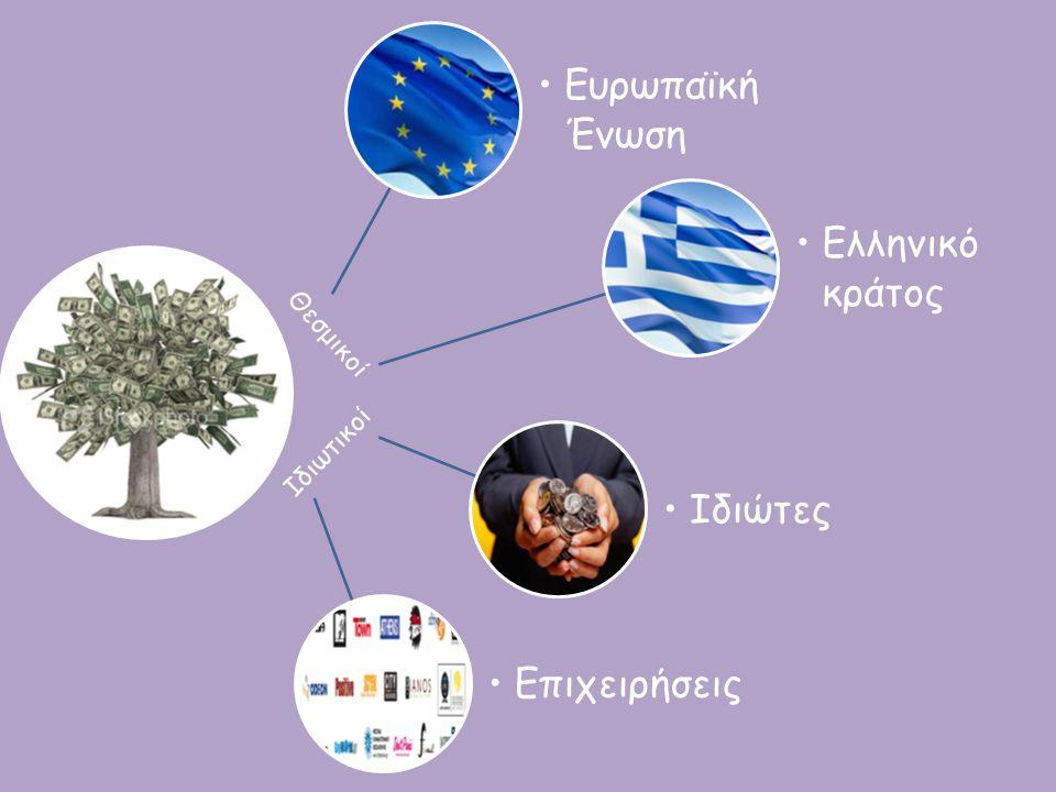 Ευρωπαϊκή Ένωση Ελληνικό κράτος Ιδιώτες Επιχειρήσεις Θεσμικοί Ιδιωτικοί