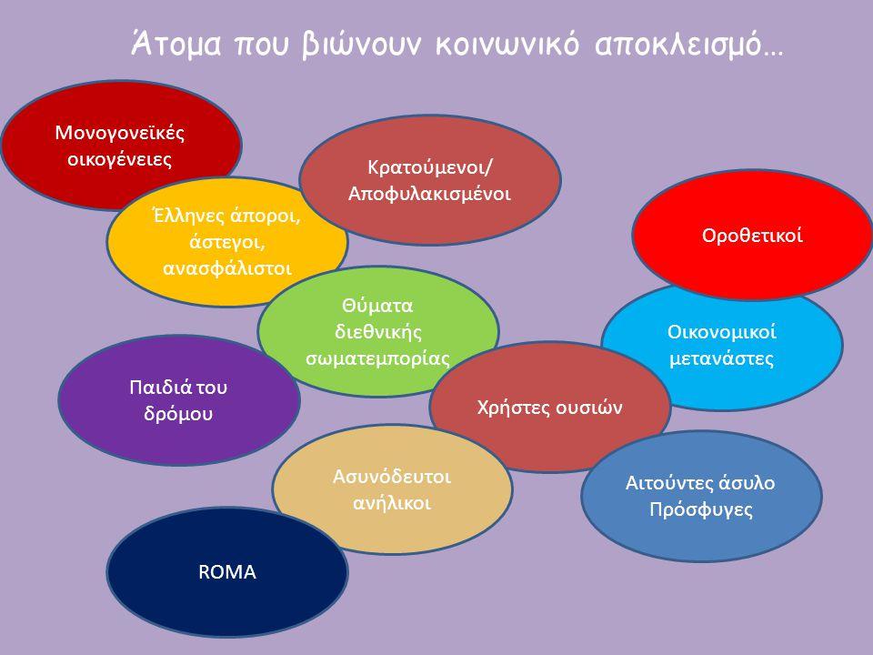 Αθήνα - Θεσσαλονίκη Ιατρική Υπηρεσία Γενικό ιατρείο Παιδιατρικό ιατρείο Γυναικολογικό – Μαιευτικό ιατρείο Οδοντιατρείο Φαρμακείο Κοινωνική Υπηρεσία Ψυχοκοινωνική στήριξη Διασύνδεση με τους αντίστοιχους φορείς Πολυιατρείο