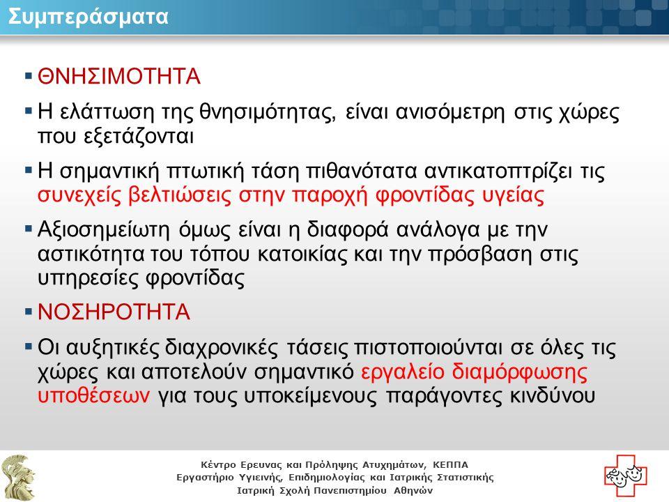 Κέντρο Ερευνας και Πρόληψης Ατυχημάτων, ΚΕΠΠΑ Εργαστήριο Υγιεινής, Επιδημιολογίας και Ιατρικής Στατιστικής Ιατρική Σχολή Πανεπιστημίου Αθηνών Συμπεράσ